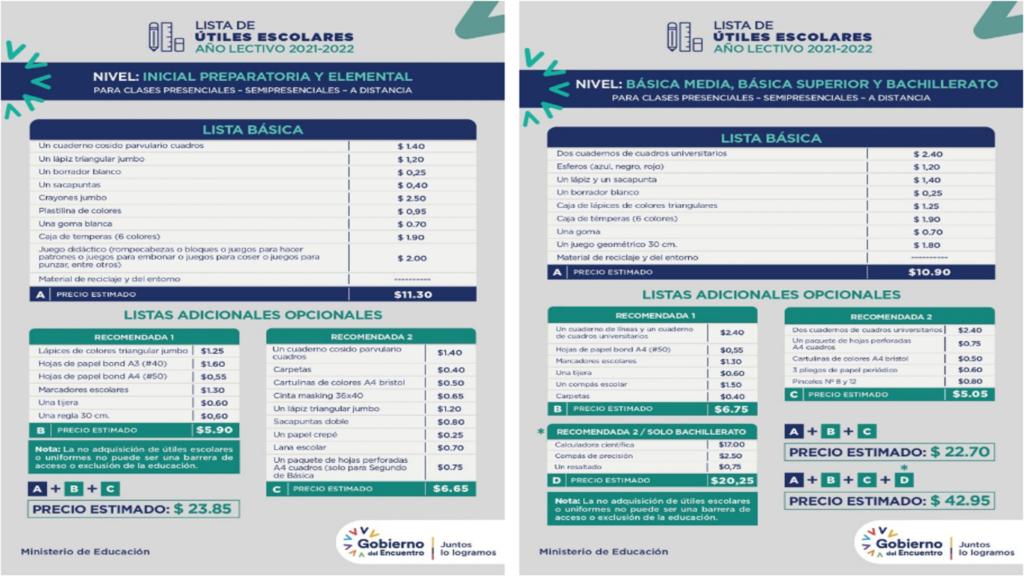 Lista de útiles año lectivo 2021-2022 Sierra-Amazonía